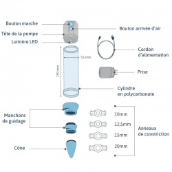 Composition du vacuum AES 3