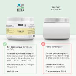 comparaison vitamine c lisposomale en poudre
