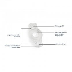 Description de l'anneau de constriction à languette