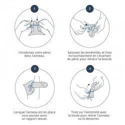 Comment mettre un anneau penien